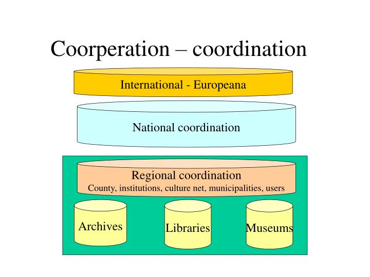 Coorperation – coordination