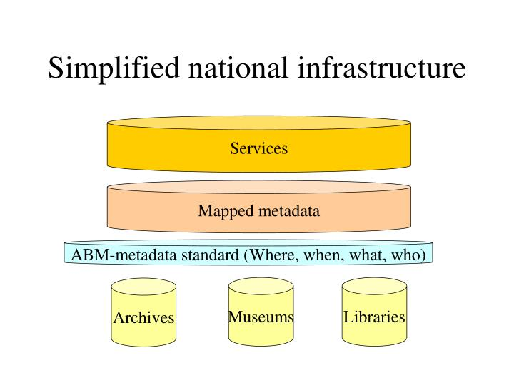 Simplified national infrastructure