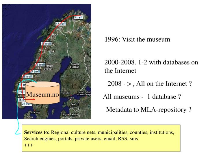 1996: Visit the museum