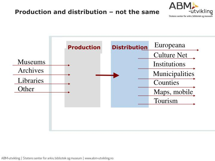 Production and distribution – not the same