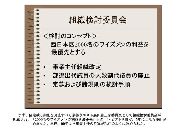 まず、区定款と細則を見直すべく京都ウエスト森田恵三を委員長として組織検討委員会が