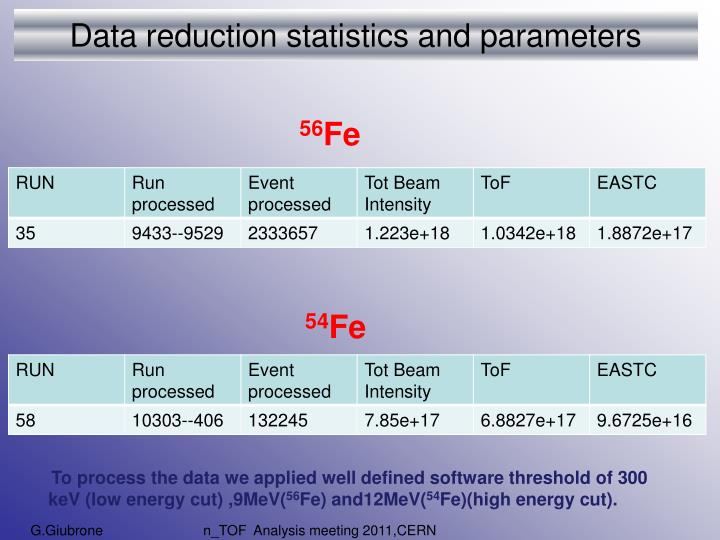 Data reduction statistics and parameters