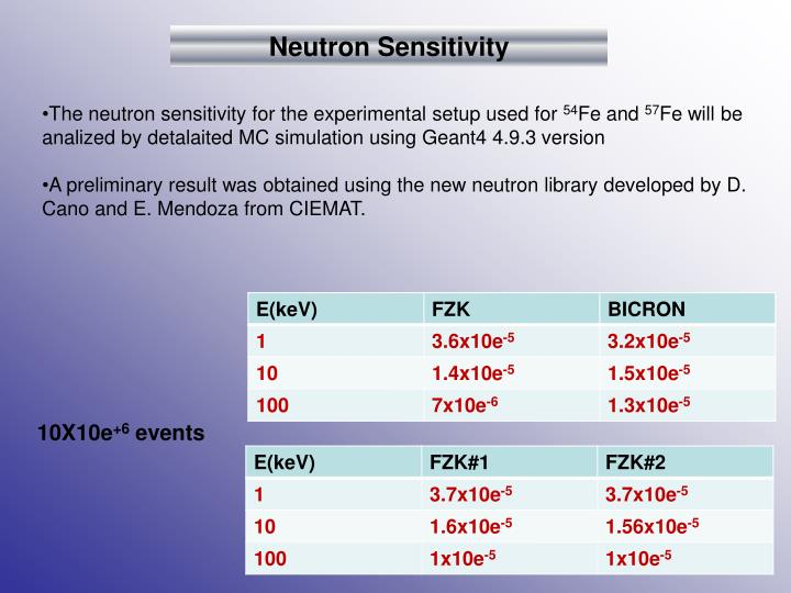 Neutron Sensitivity