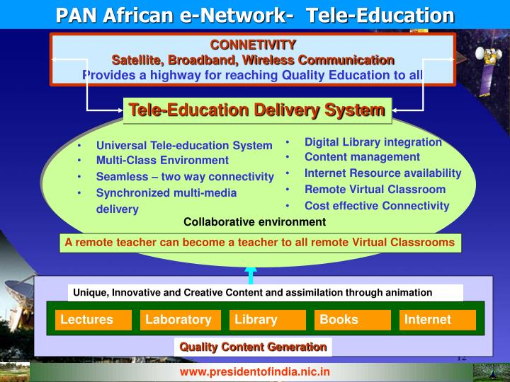 PAN African e-Network-  Tele-Education