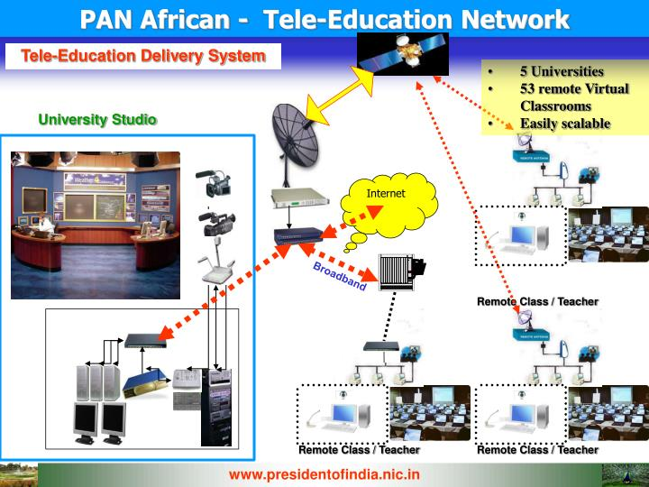 PAN African -  Tele-Education Network