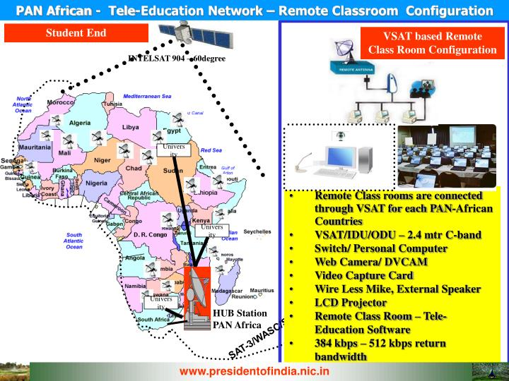 PAN African -  Tele-Education Network – Remote Classroom  Configuration
