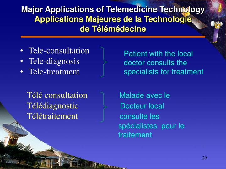 Major Applications of Telemedicine Technology