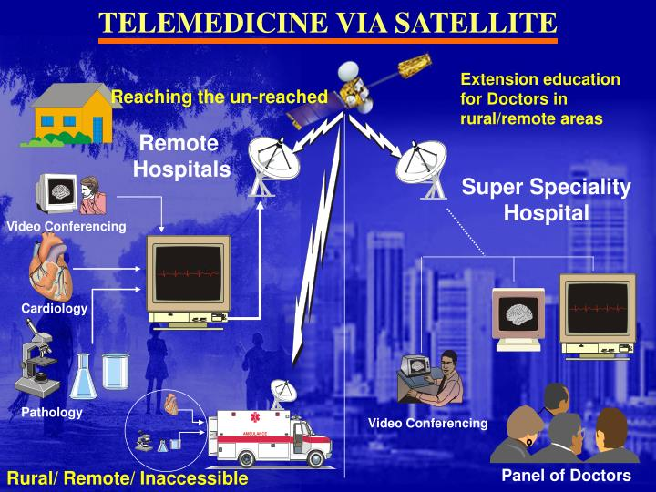 TELEMEDICINE VIA SATELLITE