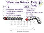 differences between fatty acids