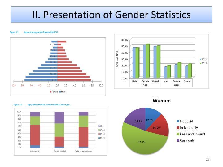 II. Presentation of Gender Statistics