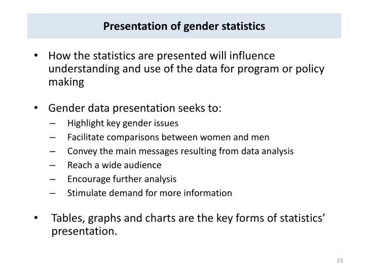 Presentation of gender statistics