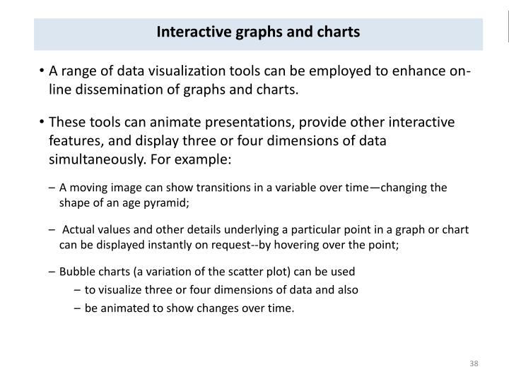 Interactive graphs and charts