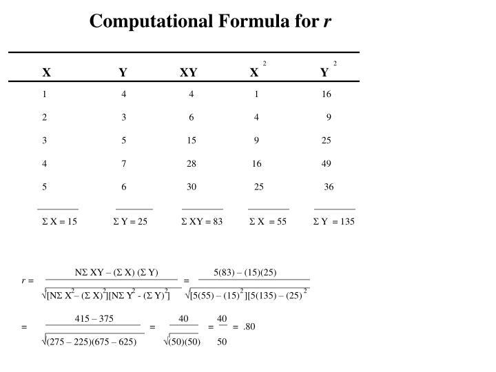 Computational Formula for