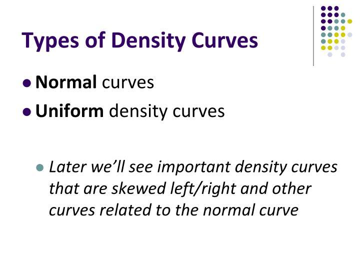 Types of Density Curves