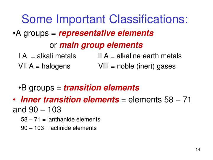Some Important Classifications: