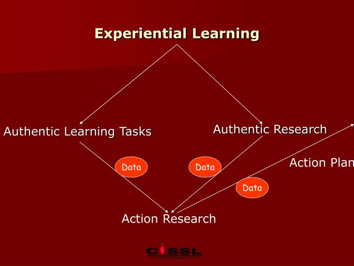Authentic Learning Tasks