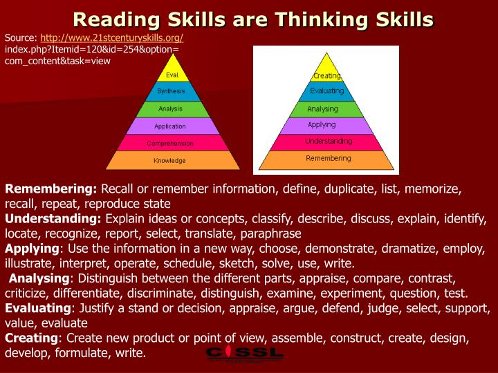 Reading Skills are Thinking Skills