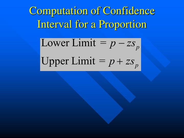Computation of Confidence Interval for a Proportion