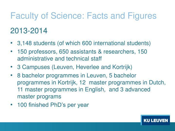 Faculty of science facts and figures