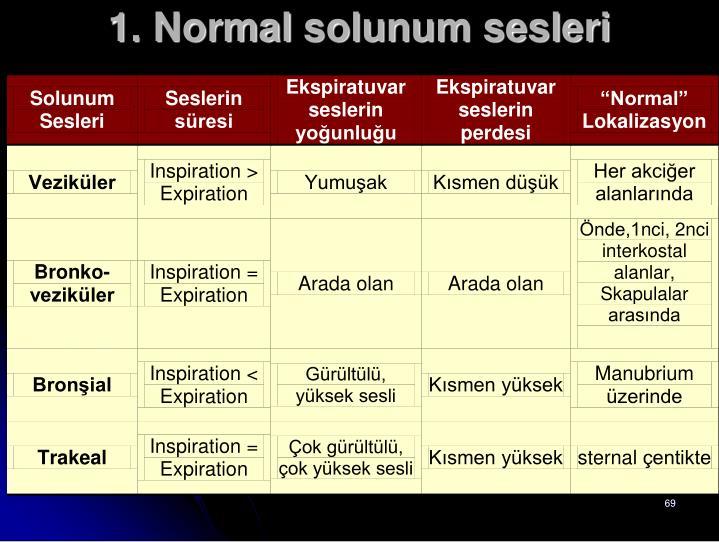 1. Normal