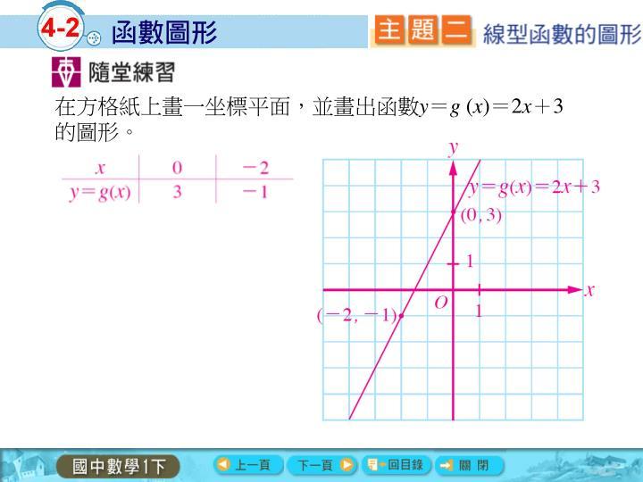 在方格紙上畫一坐標平面,並畫出函數