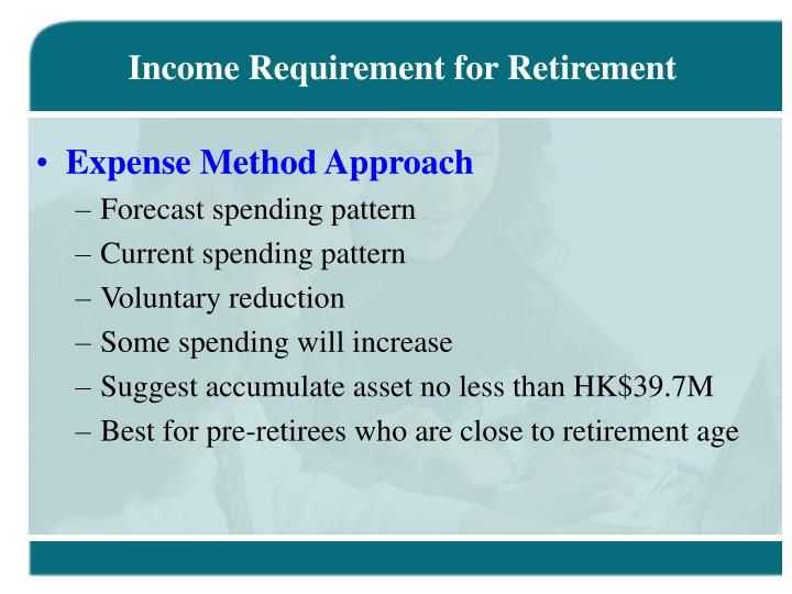 Income Requirement for Retirement