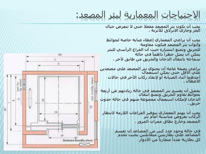 الاحتياجات المعمارية لبئر المصعد: