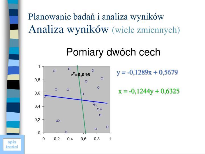 Planowanie badań i analiza wyników