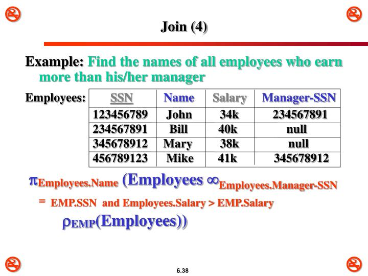 Join (4)
