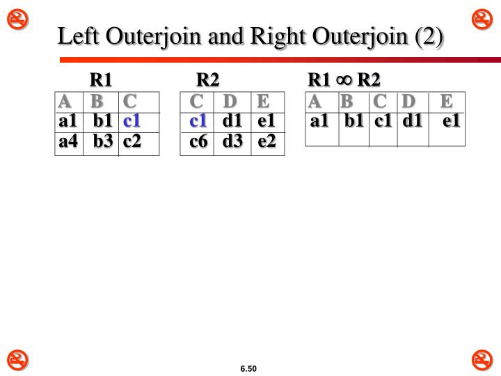Left Outerjoin and Right Outerjoin (2)