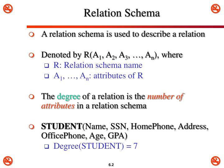 Relation Schema