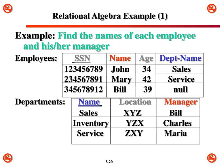 Relational Algebra Example (1)