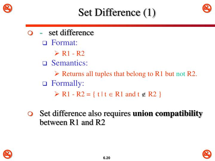 Set Difference (1)