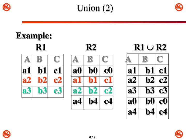 Union (2)
