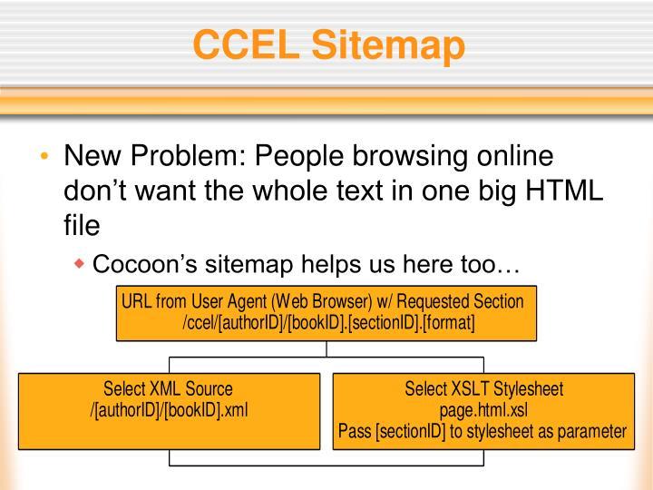 CCEL Sitemap