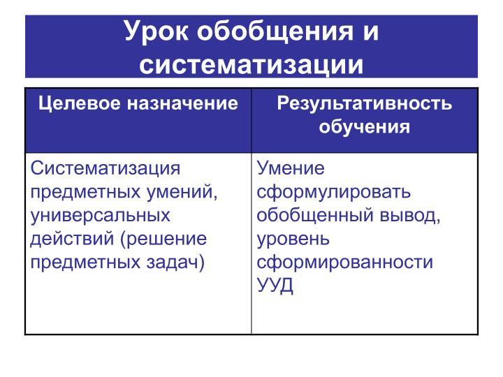 Урок обобщения и систематизации
