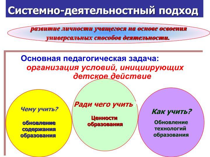 Основная педагогическая задача: