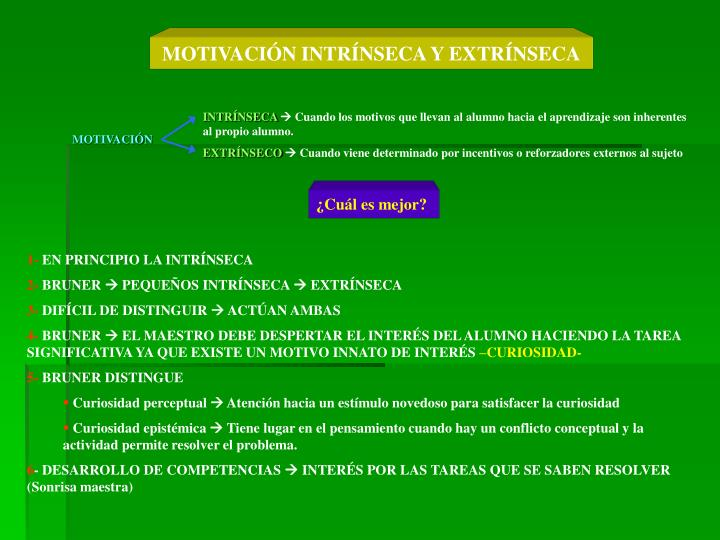 MOTIVACIÓN INTRÍNSECA Y EXTRÍNSECA