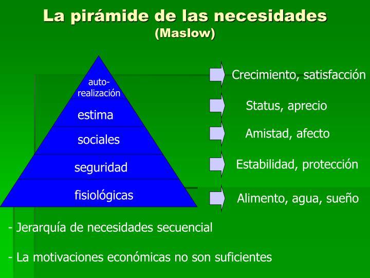 La pirámide de las necesidades