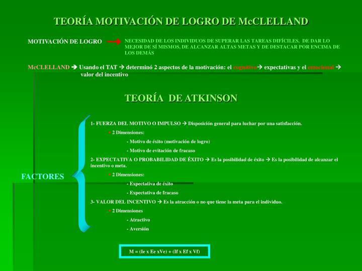 TEORÍA MOTIVACIÓN DE LOGRO DE McCLELLAND