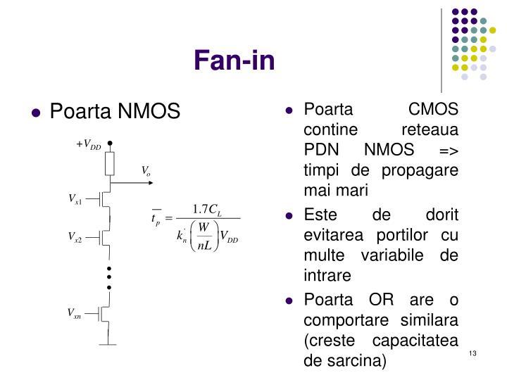 Fan-in