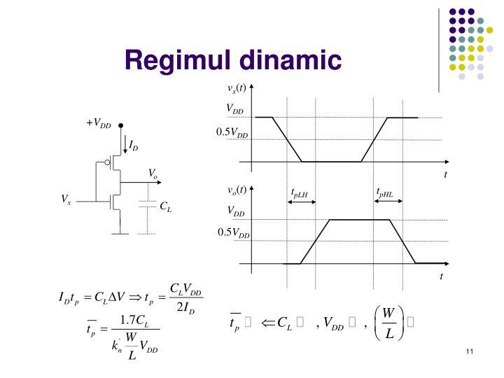 Regimul dinamic