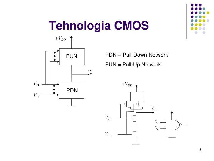 Tehnologia CMOS
