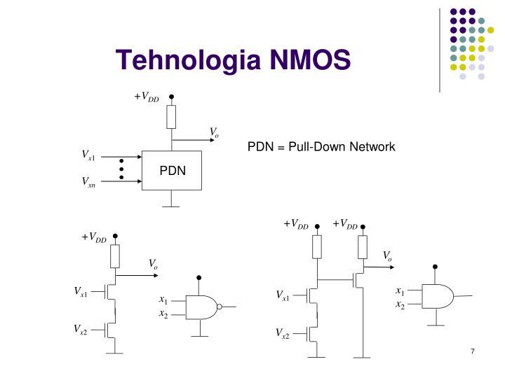 Tehnologia NMOS