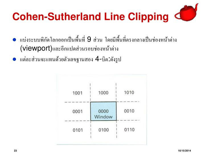 Cohen-Sutherland Line Clipping