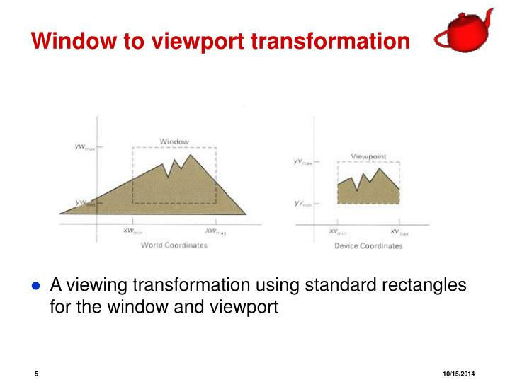 Window to viewport transformation