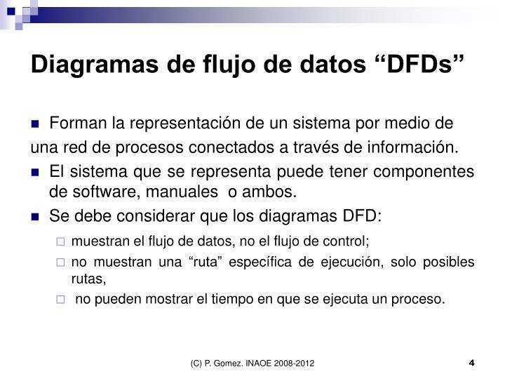 """Diagramas de flujo de datos """"DFDs"""""""