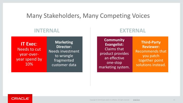 Many Stakeholders, Many Competing Voices
