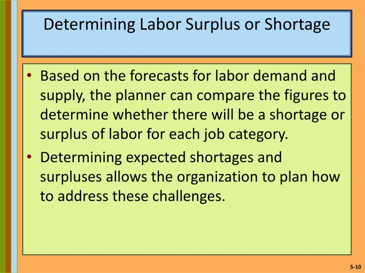 surplus regarding labor