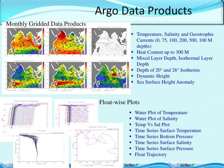 Argo Data Products